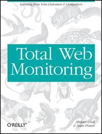Total Web Monitoring