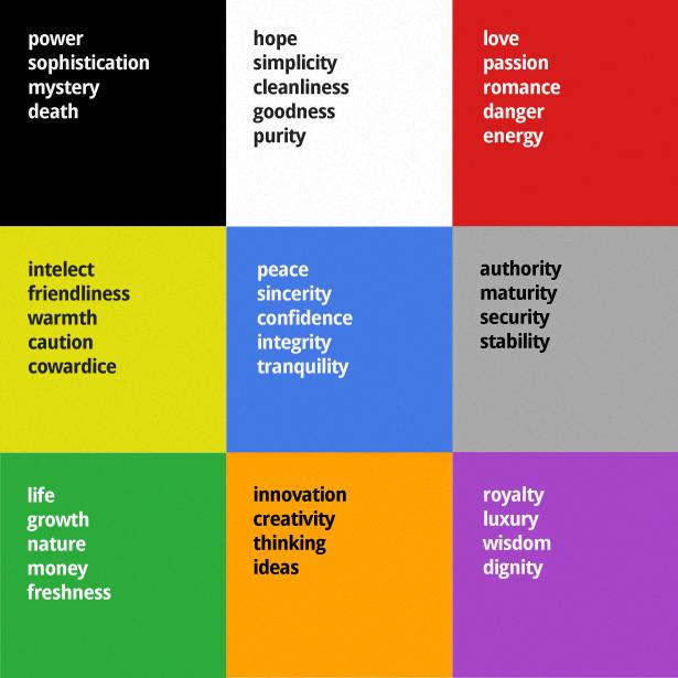 The Psychology Of Logo Design Webdesigner Depot