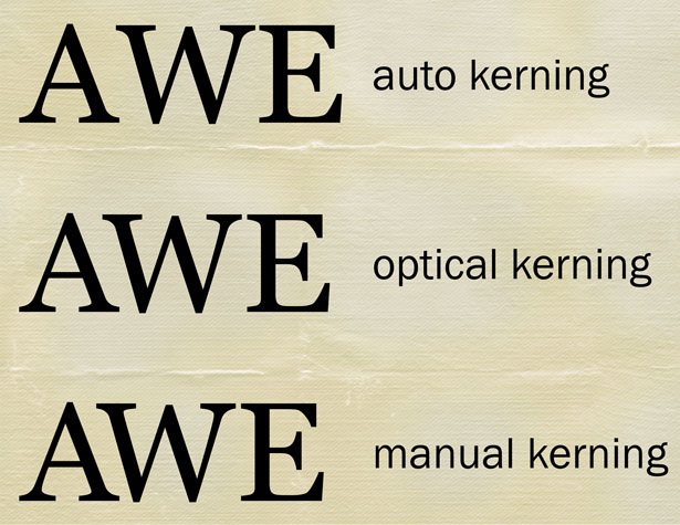 Types of kerning