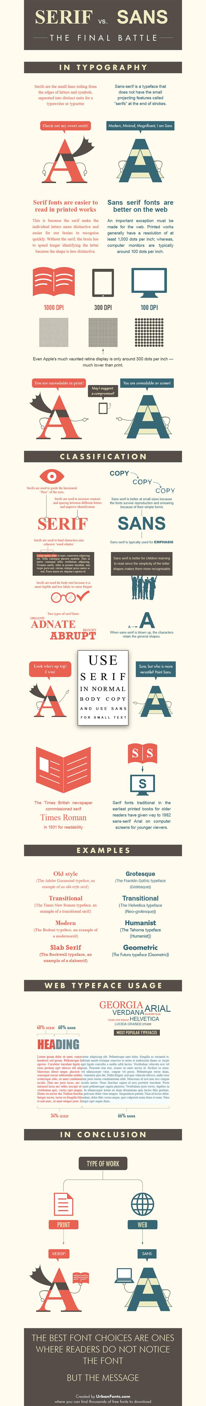 Serif versus Sans-Serif