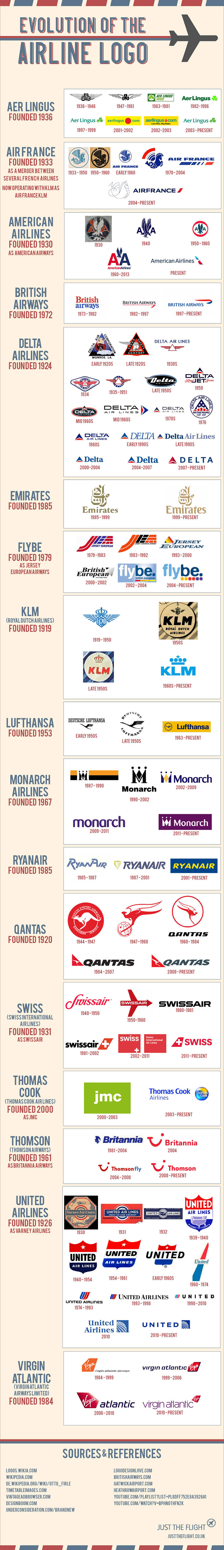 9-airline-logos