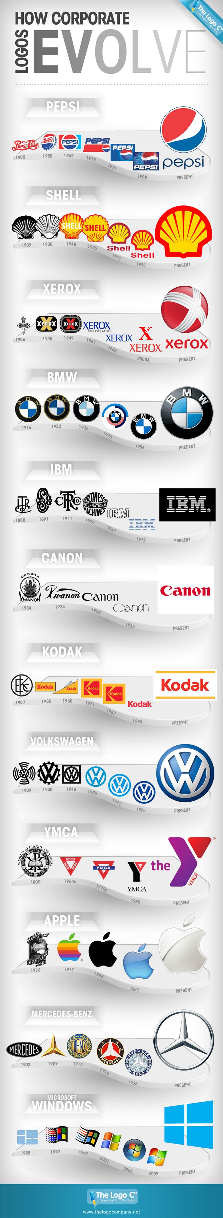 Logos_Evolve-Infographic