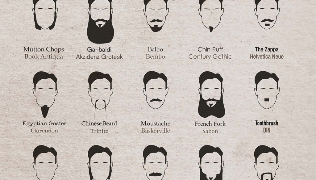 Funny typographic beard guide