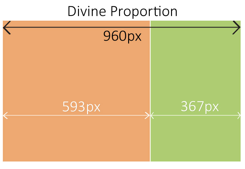 divineproportion