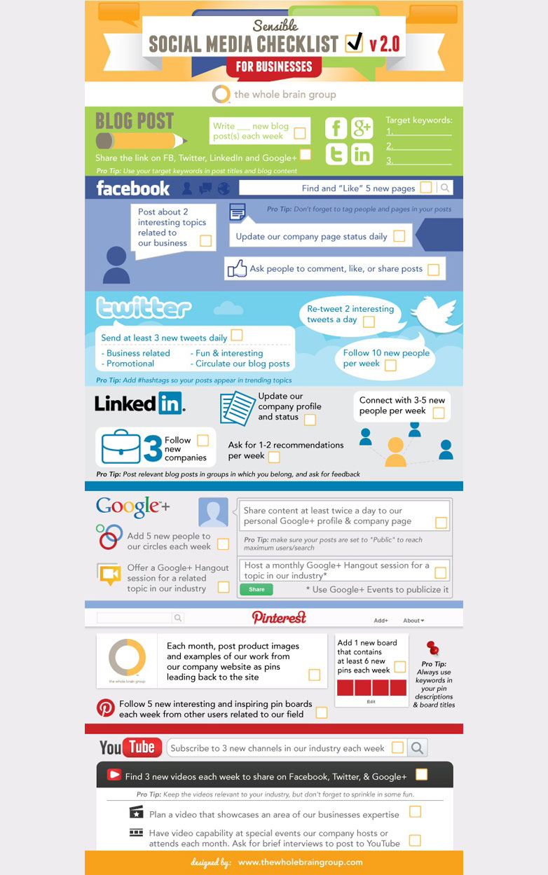 21 Insightful Social Media Infographics