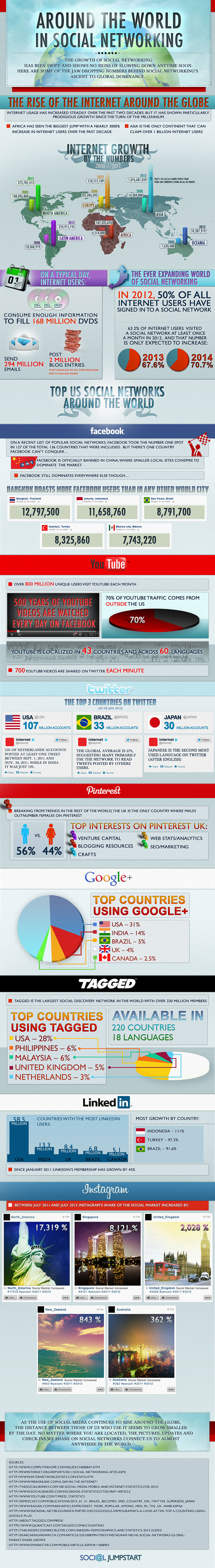 21_global_socialmedia