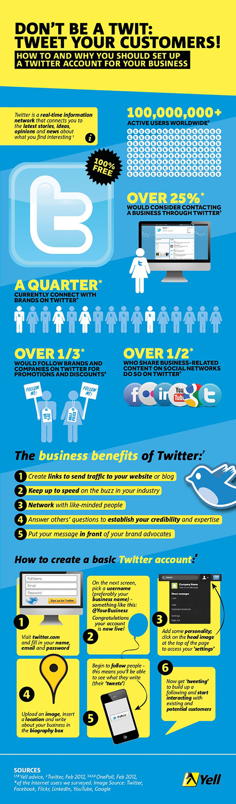 6_twitter_socialmedia