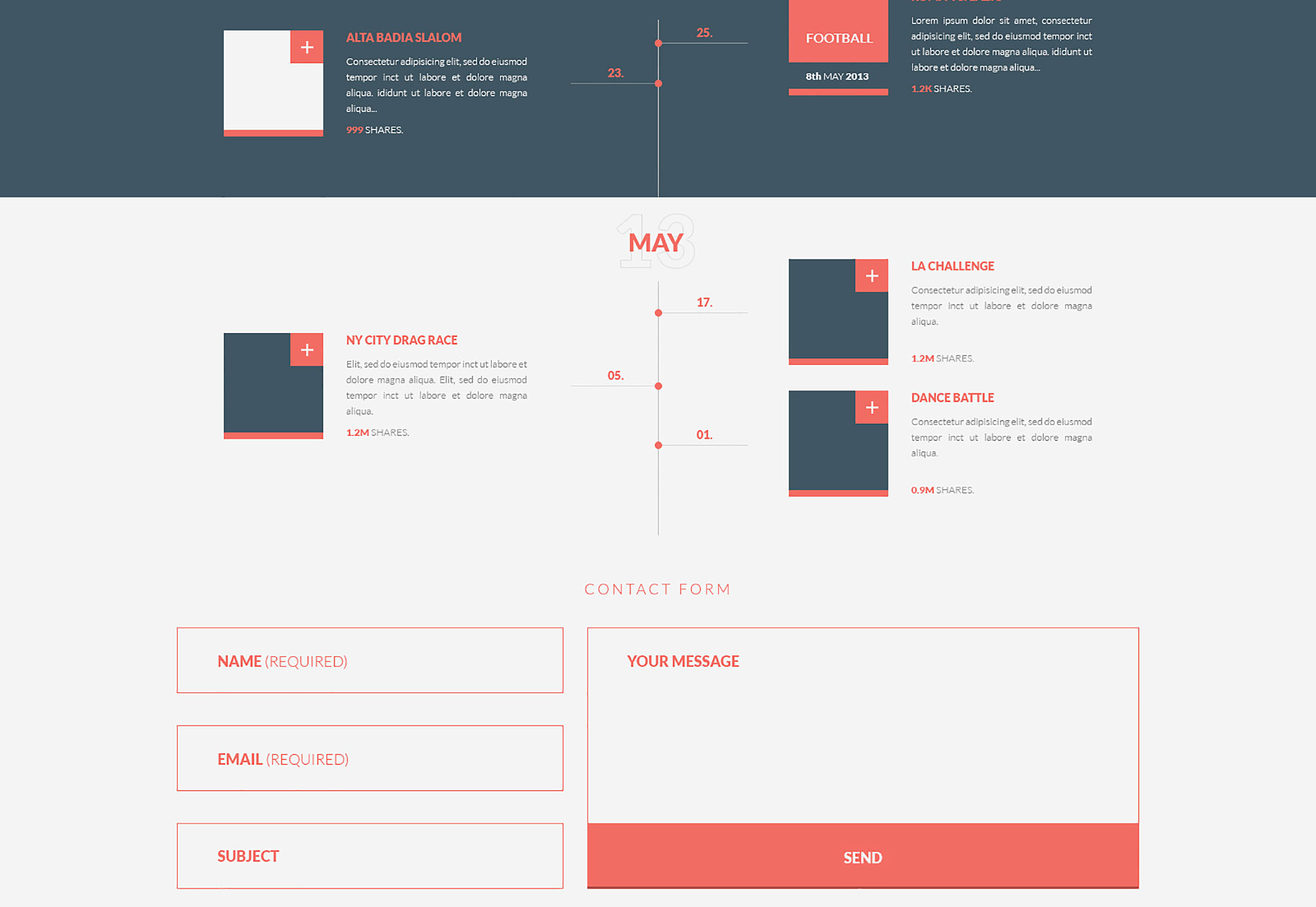 the best free ui kits february 2015 webdesigner depot