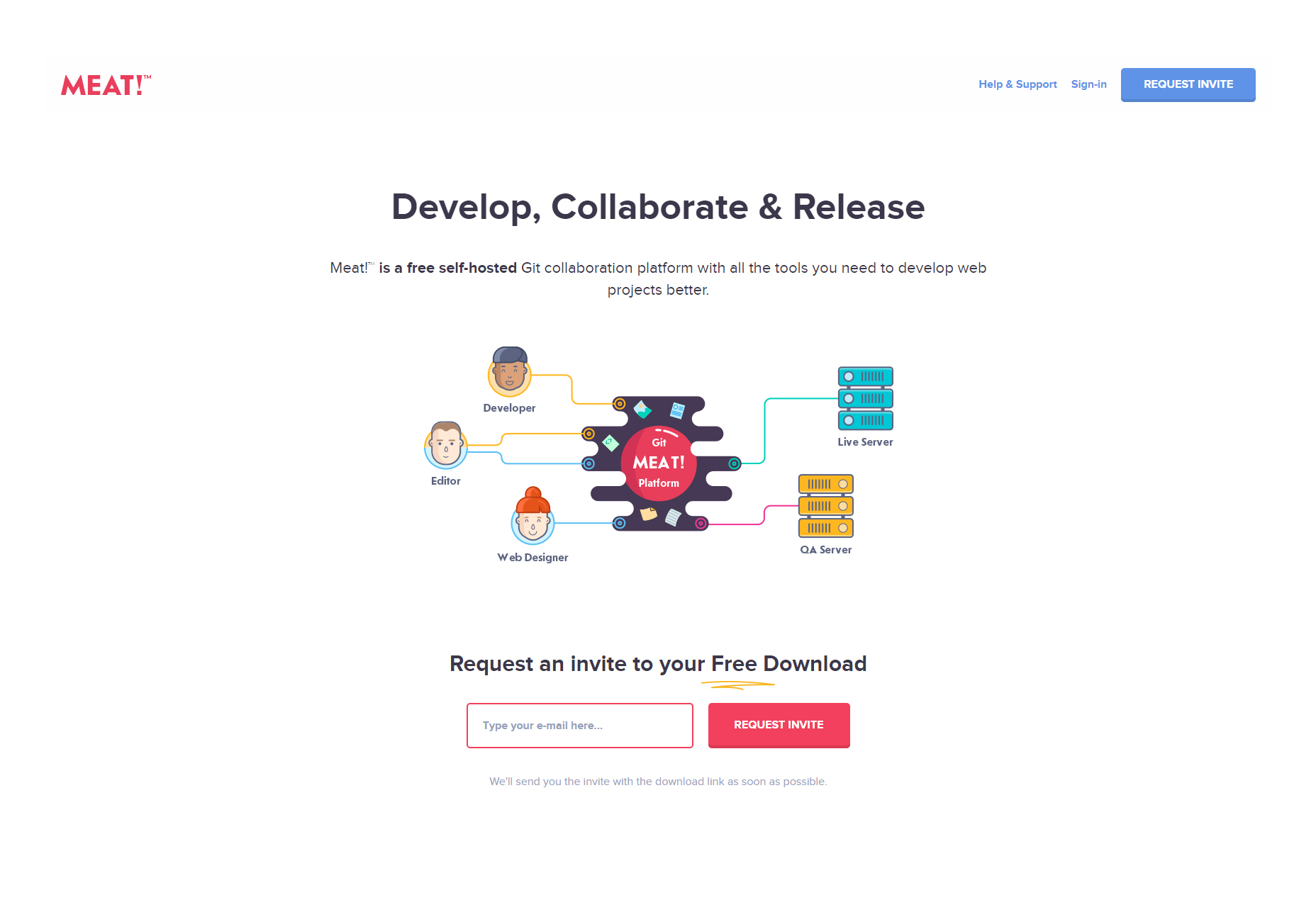 Meat!: Collaborative Platform for Web Developers