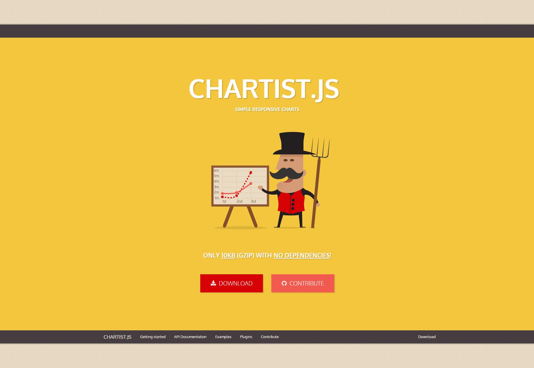 Chartist.js: Flat Responsive Charts