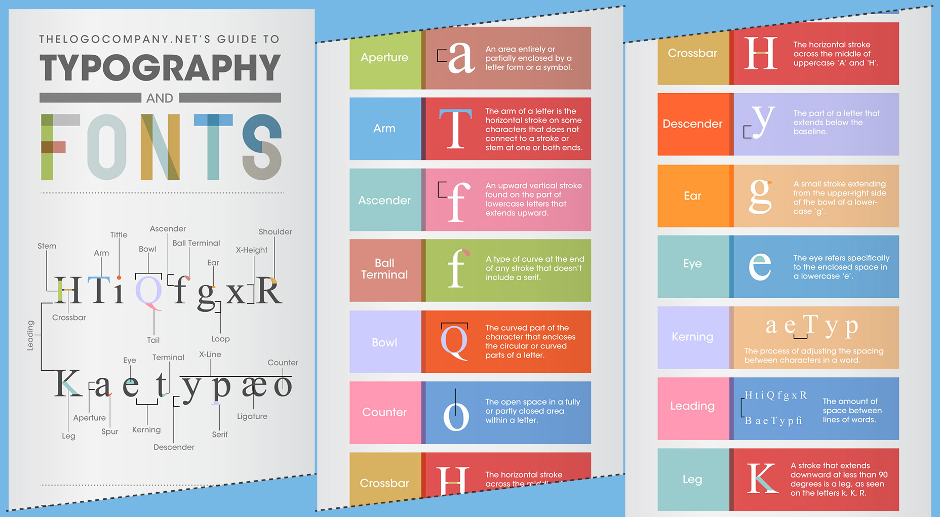 font_infographic