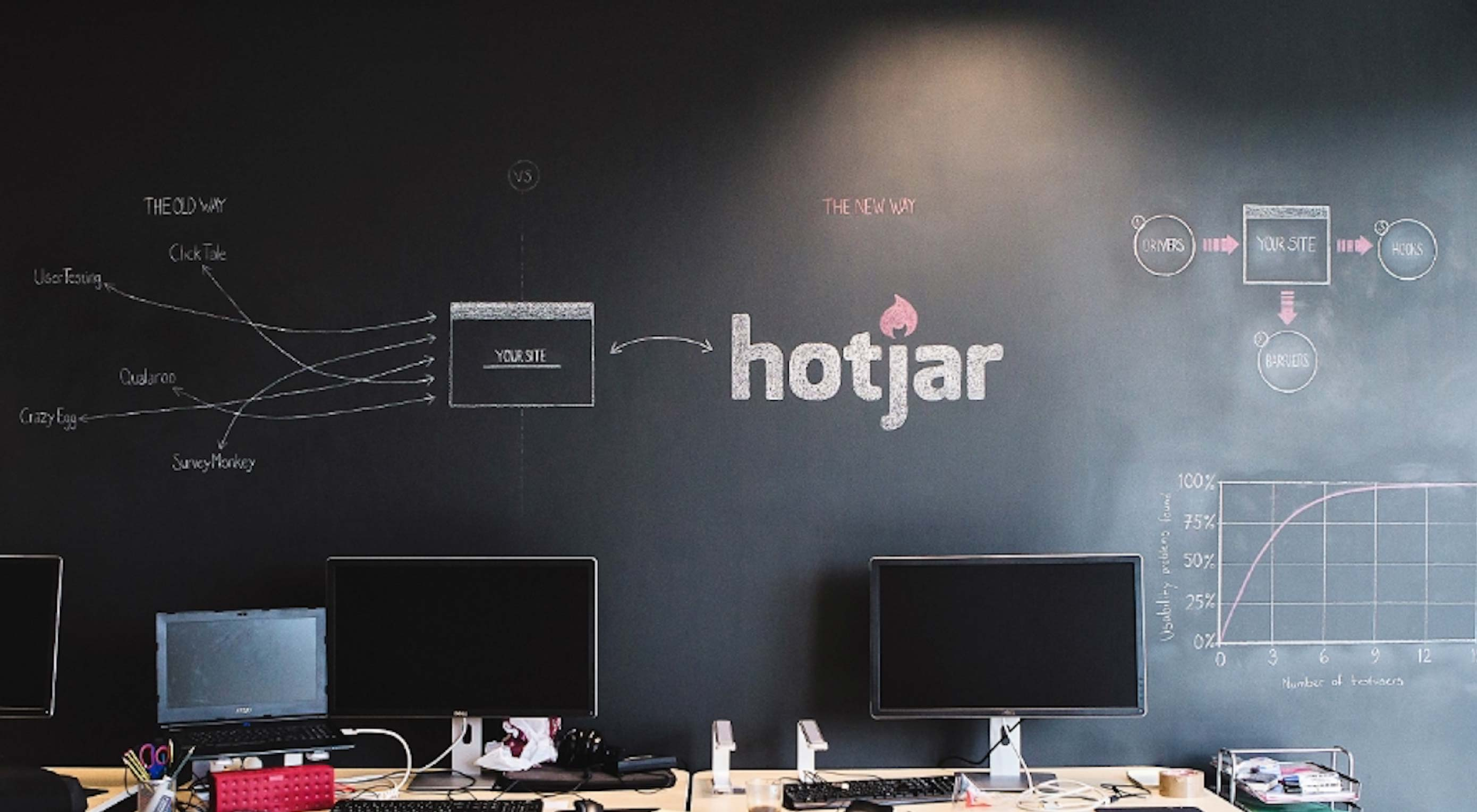 Improve your design, using Hotjar to really understanding your visitors