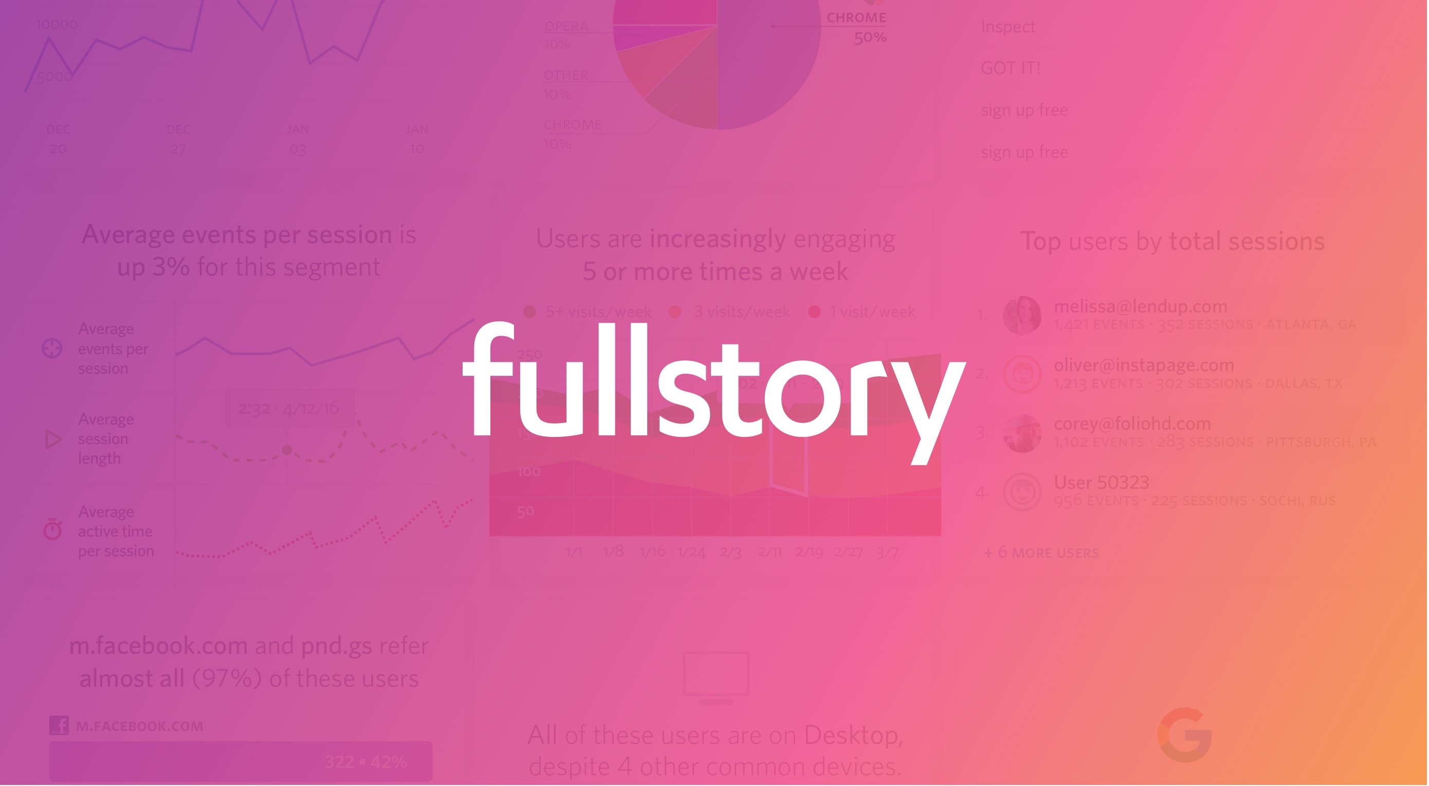 Discover Actionable Page Insights with FullStory