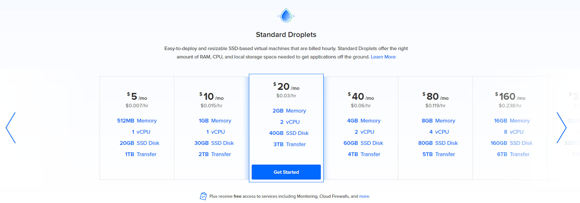 04-standard-droplets-pricing-table