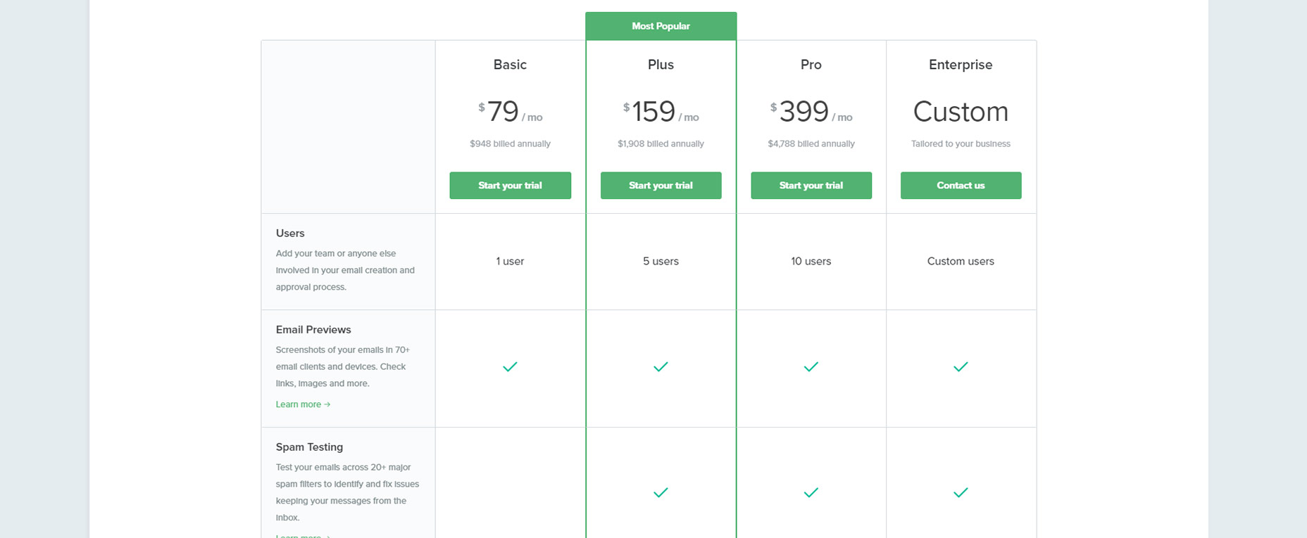 10-litmus-email-pricing-table