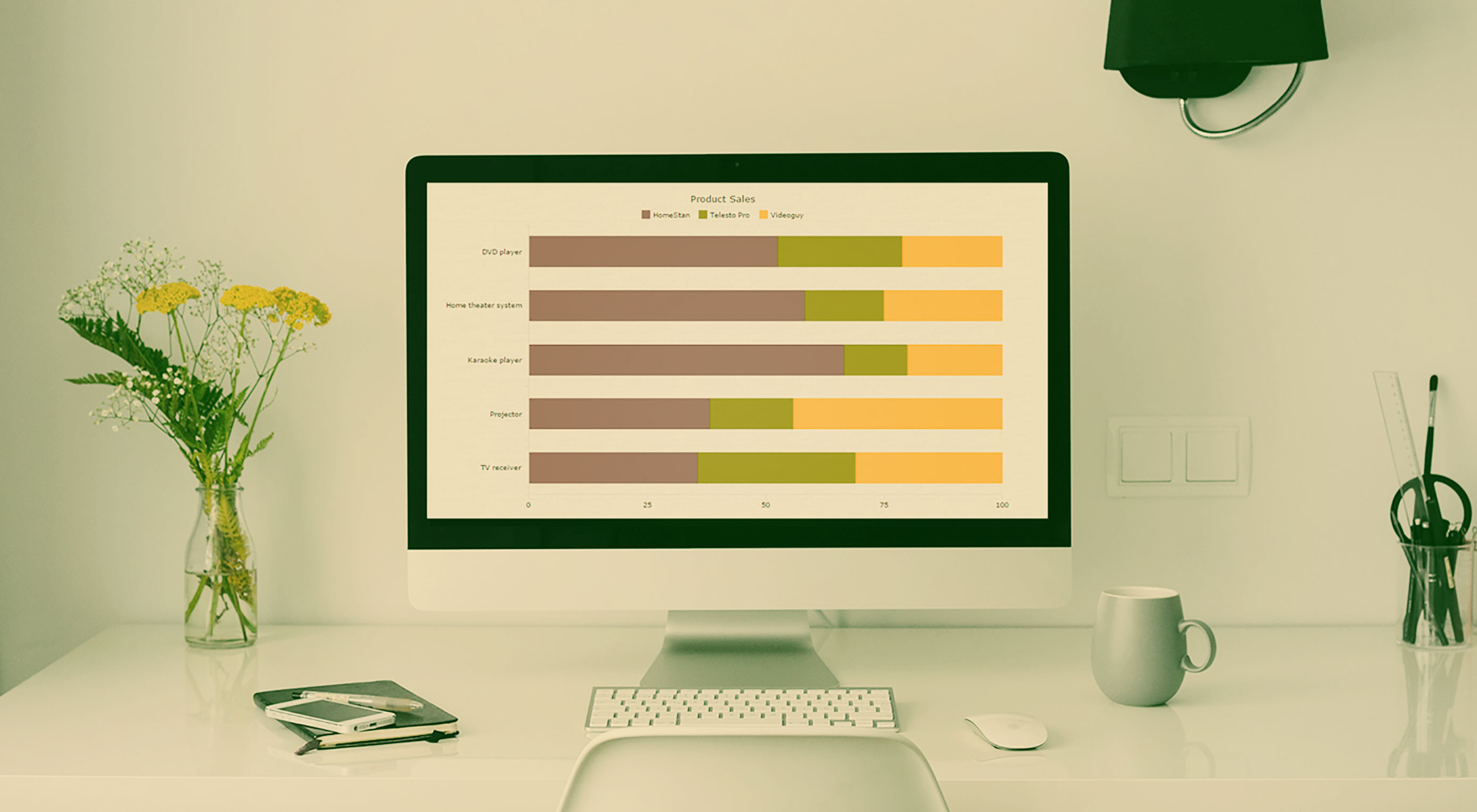 Creating Your First Interactive JavaScript Chart