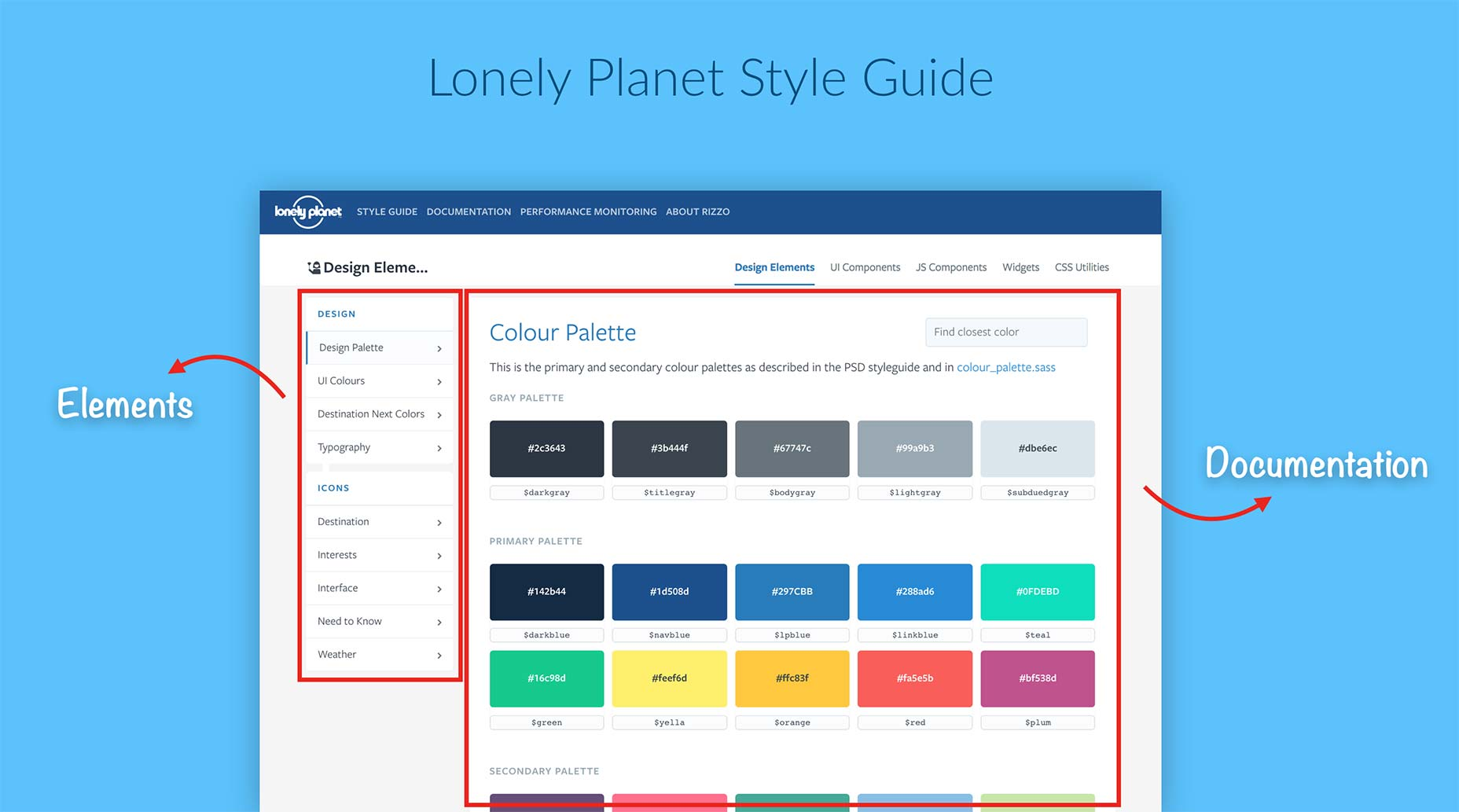 How To Create a Living Style Guide | Webdesigner Depot