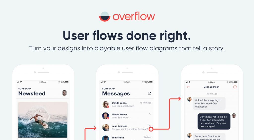 Overflow - Turn Your Designs into Playable User Flow Diagrams That Tell a Story