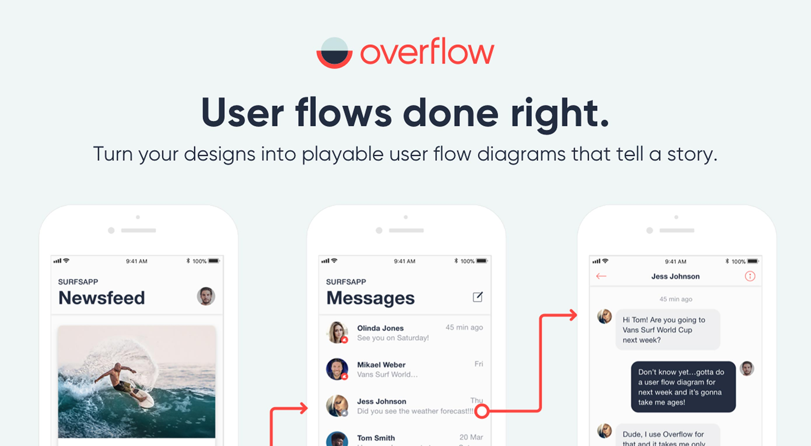 Overflow – Turn Your Designs into Playable User Flow Diagrams That Tell a Story