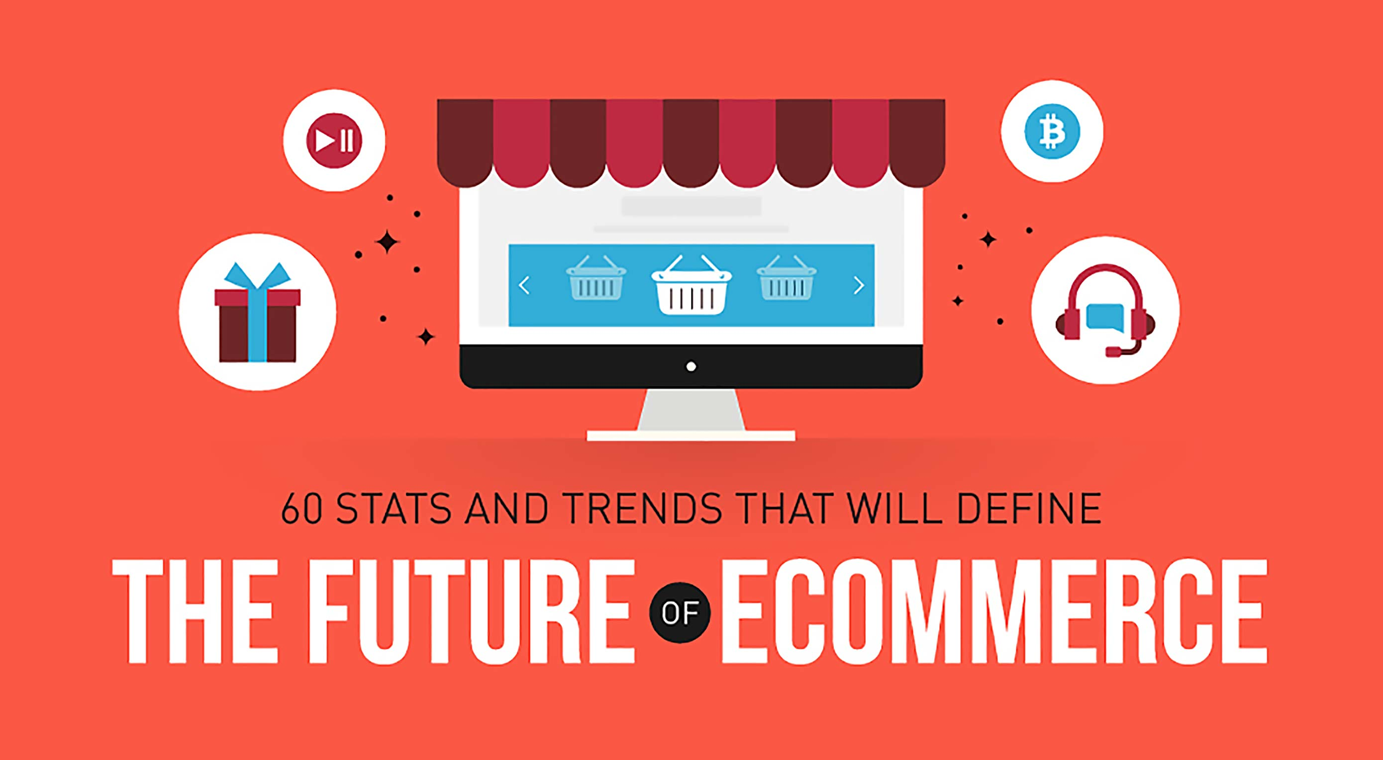 Infographic: The Future of E-Commerce