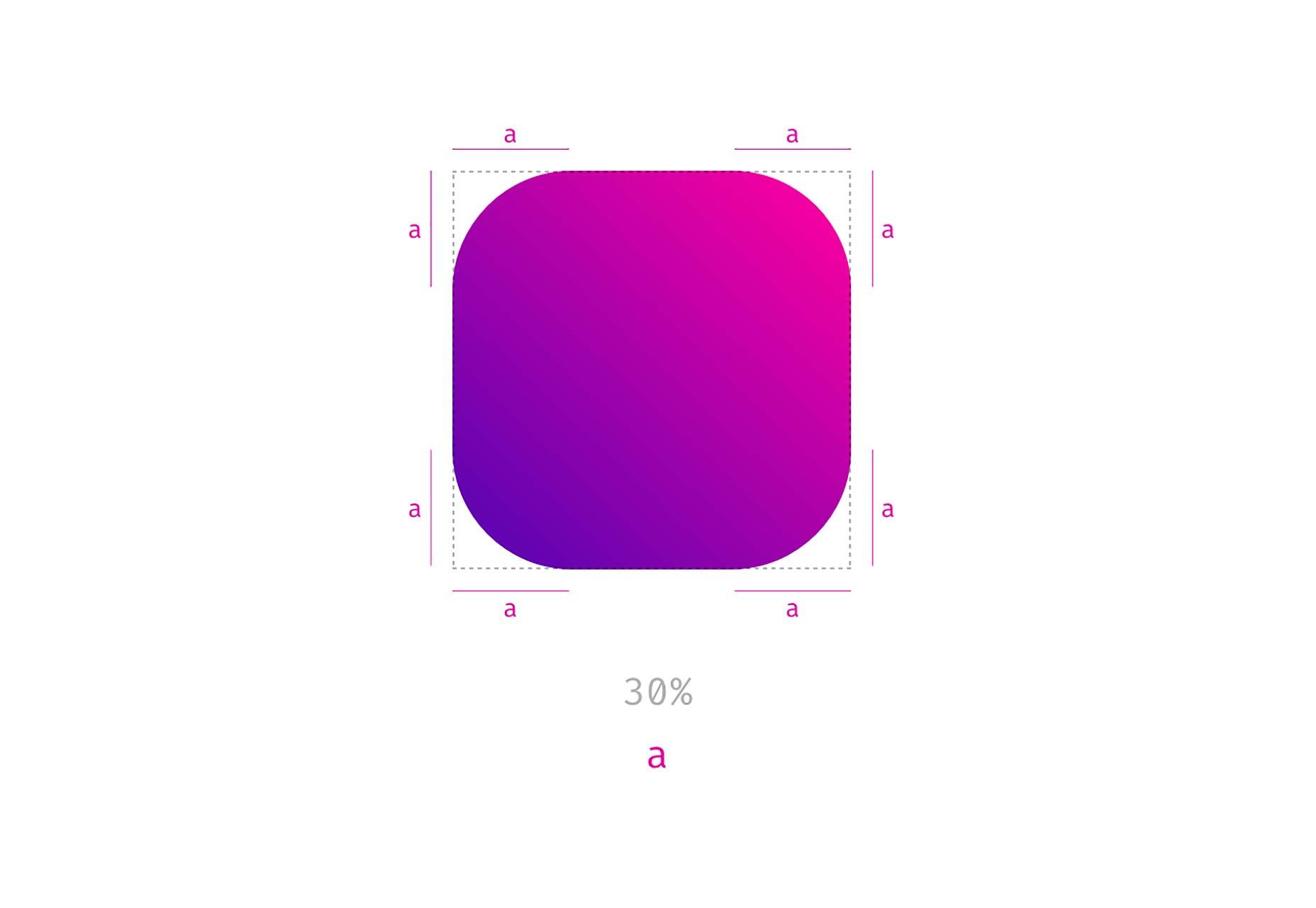 CSS Border-Radius Can Do That? | Webdesigner Depot