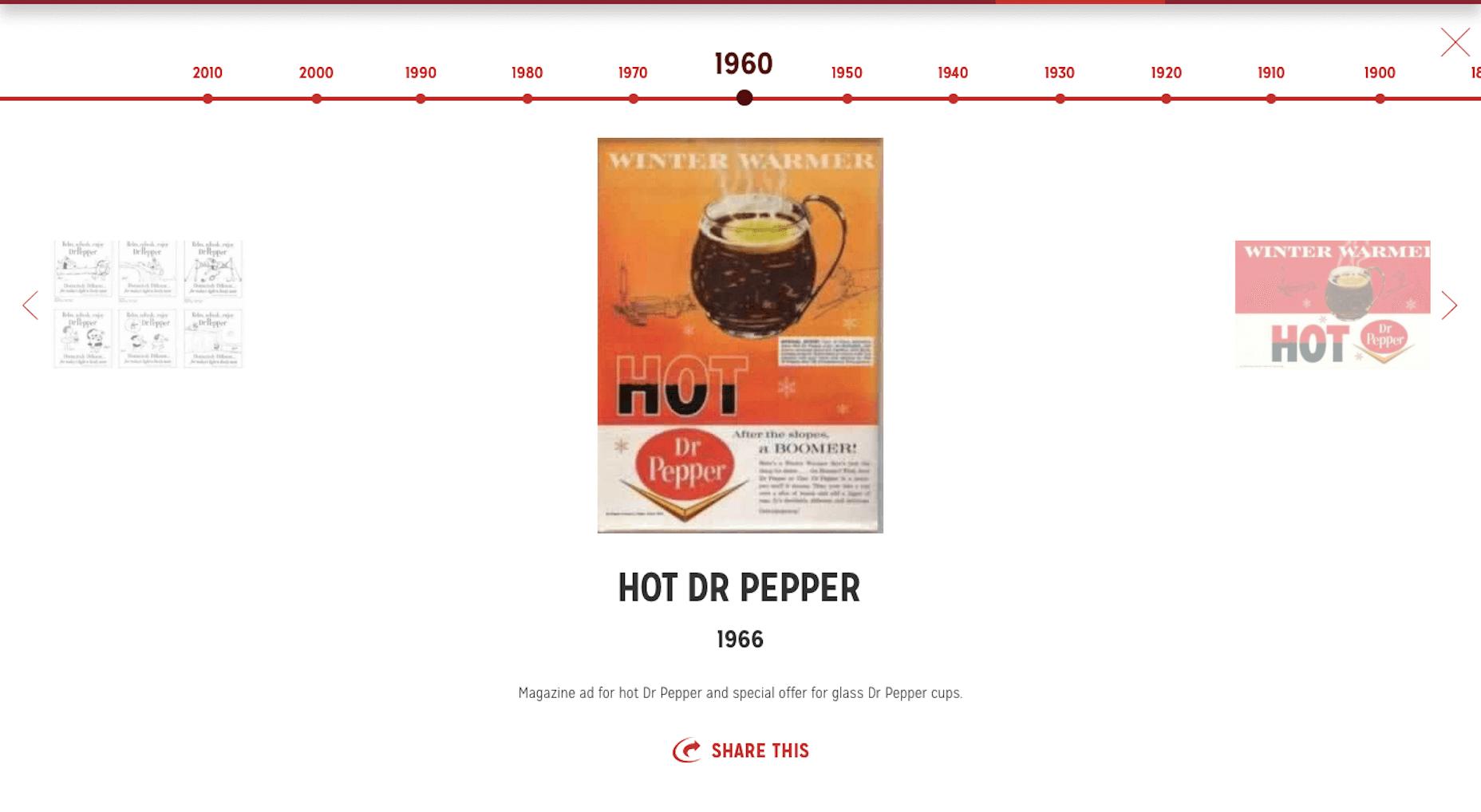 Dr Pepper Timeline