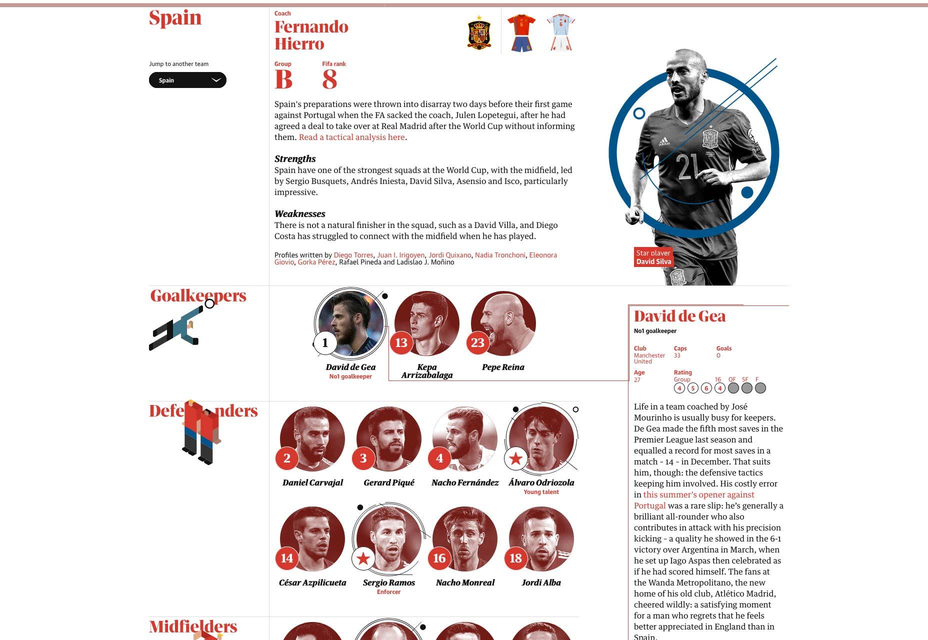 guardian_football