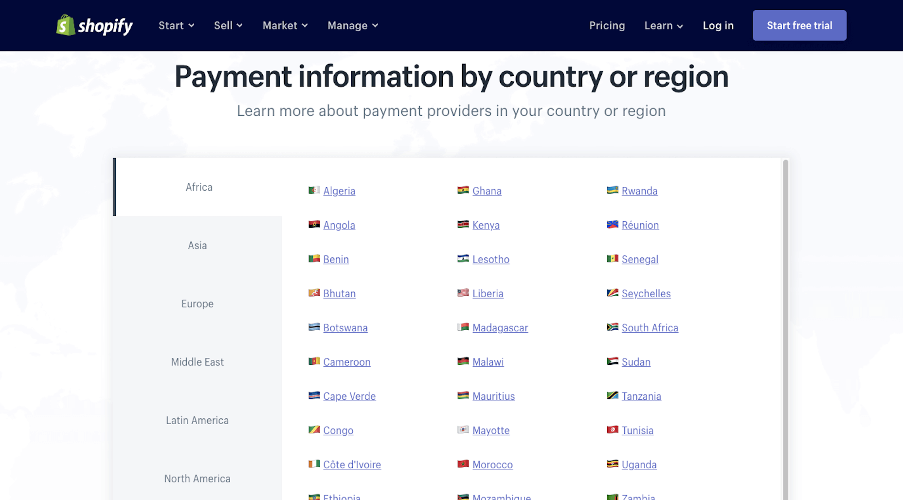 Shopify Payment Countries