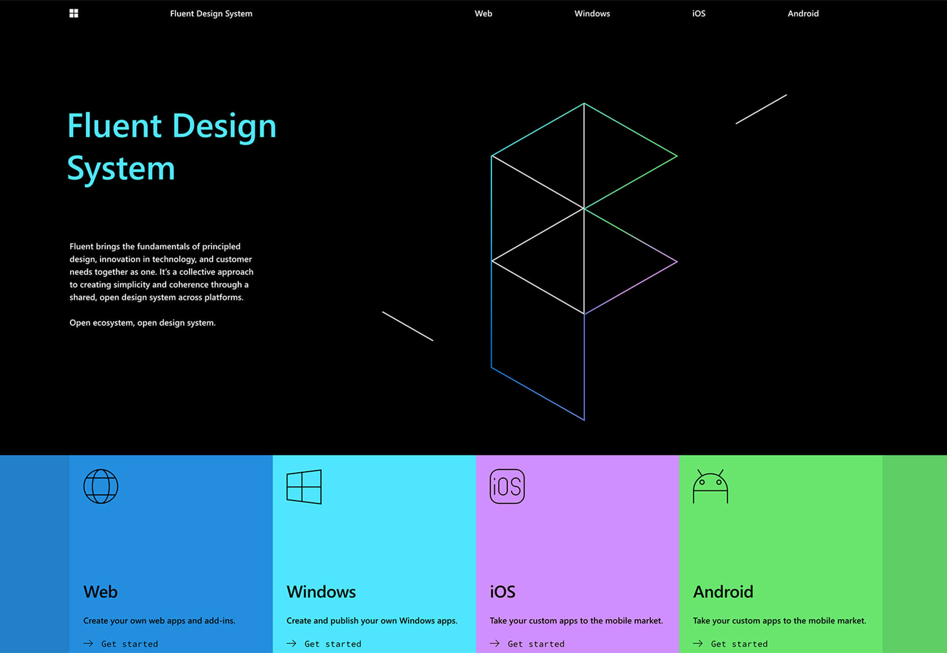 10 Best Design Systems For 2019 Webdesigner Depot