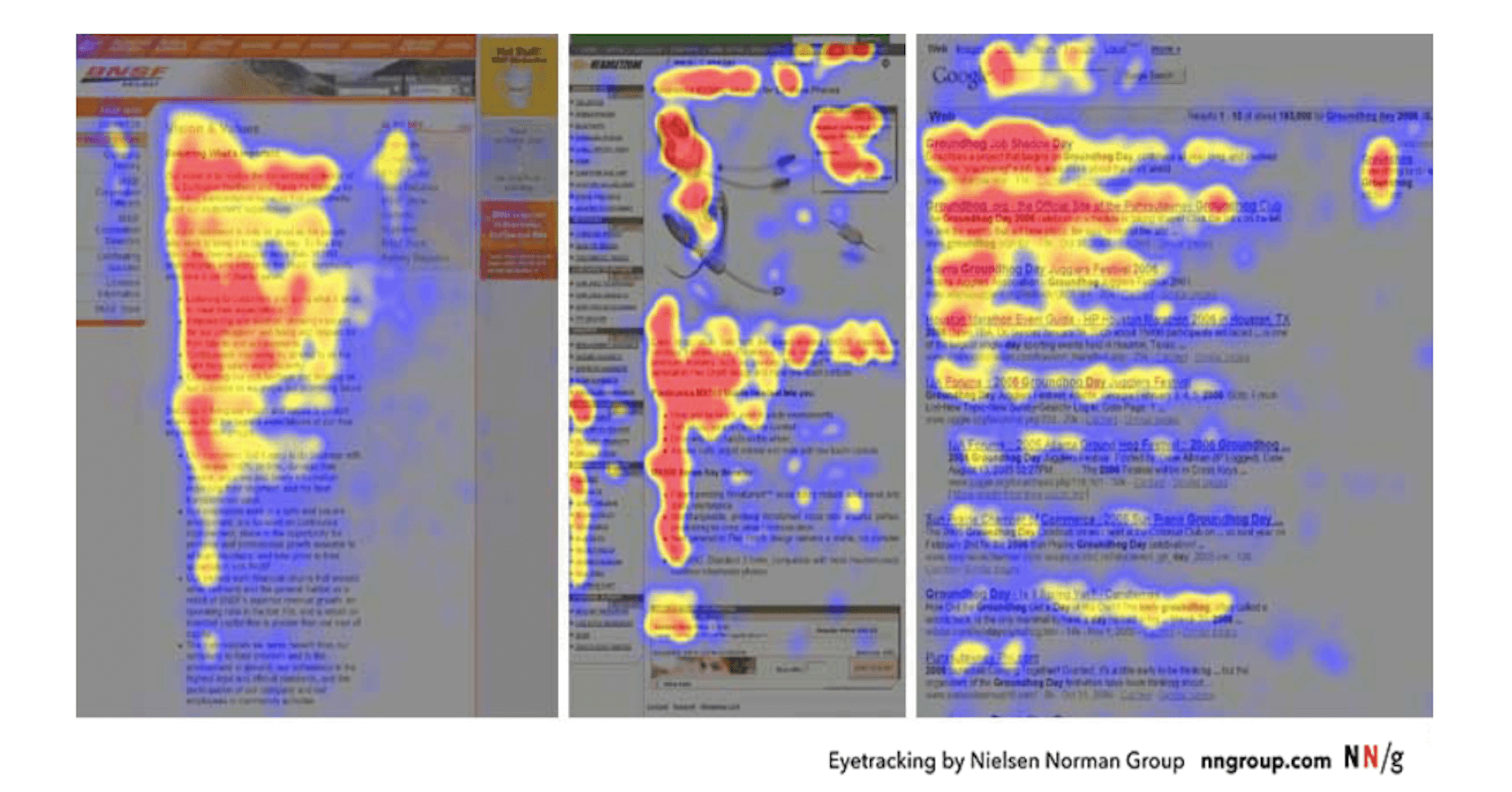 NNG Eye-tracking Study F-pattern