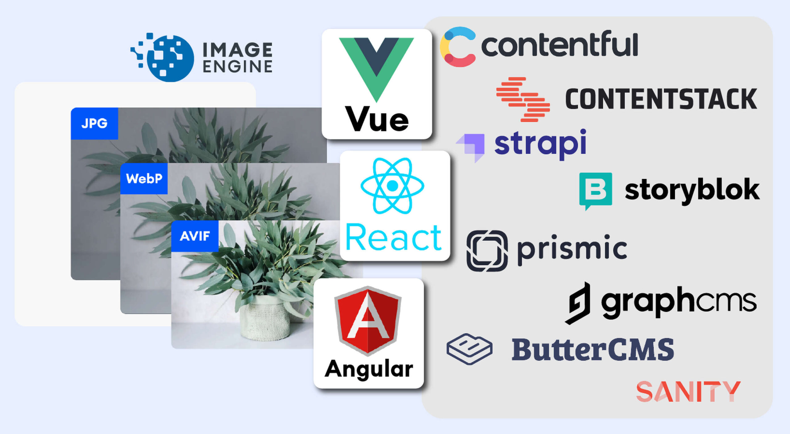 Improve Performance by Combining Headless CMS with an Image CDN