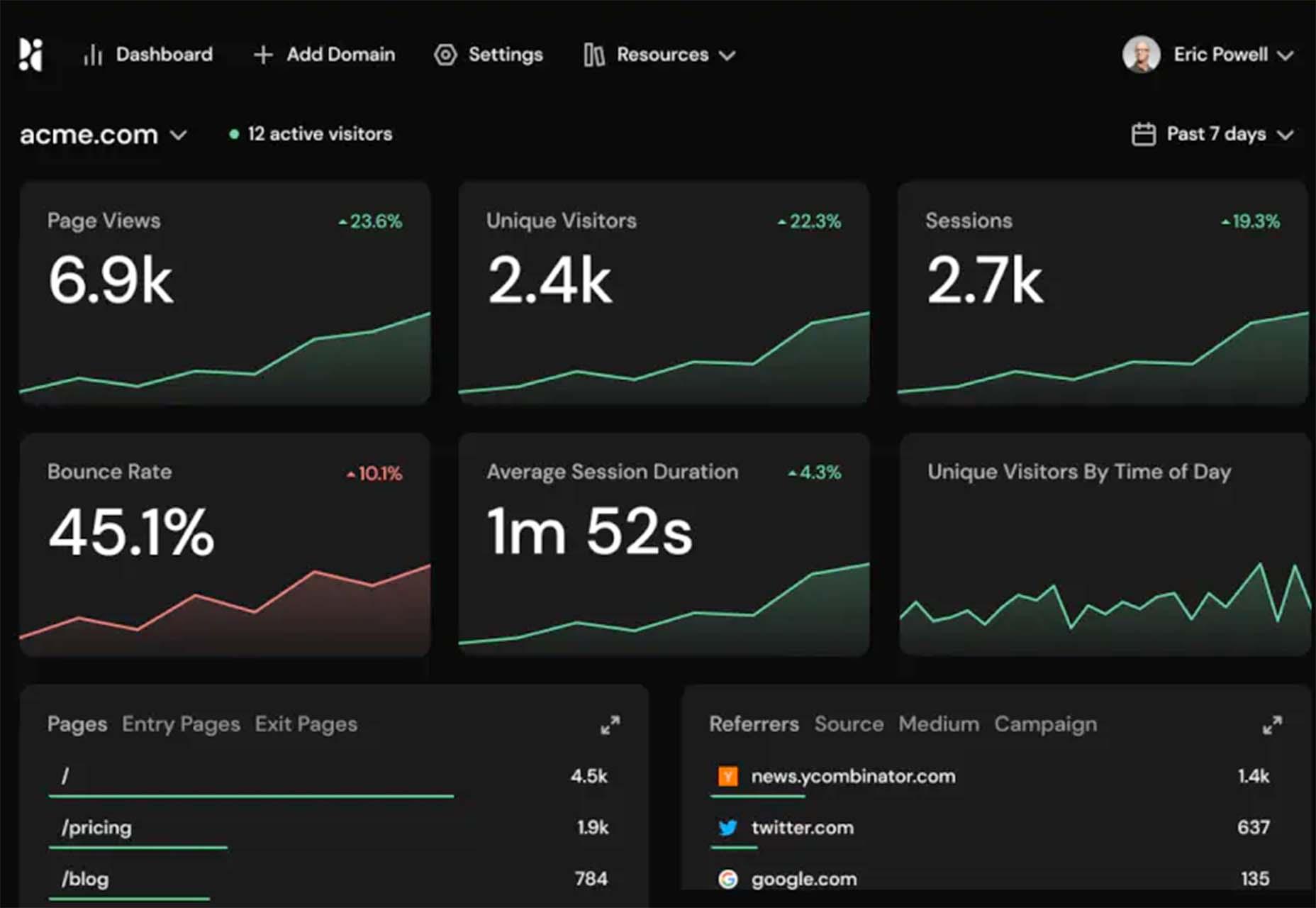 herramientas para diseñadores y desarrolladores web 2021