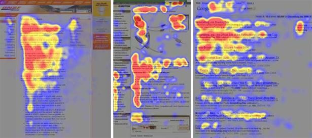 Heatmaps Showing the F-Pattern
