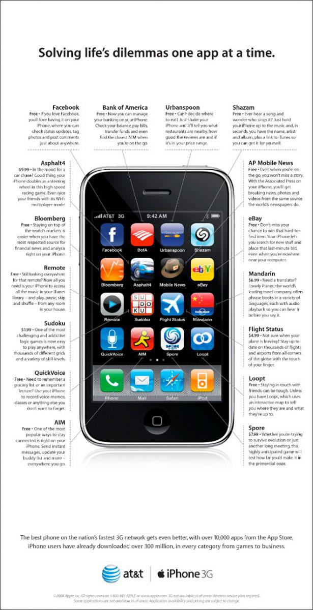 The Evolution of Apple Ads | Webdesigner Depot Webdesigner ...