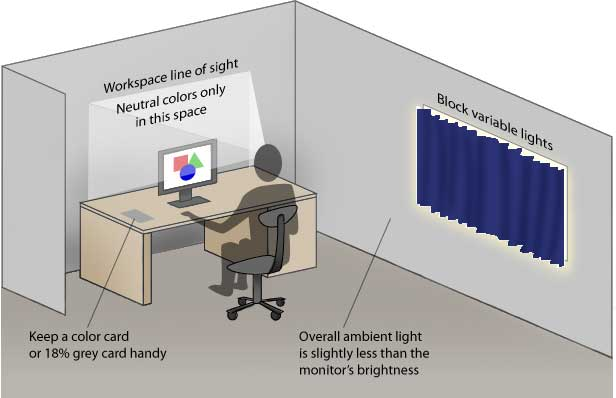 illustration of a workspace ready for accurate color work