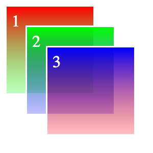 fig-05-gradient-vertical