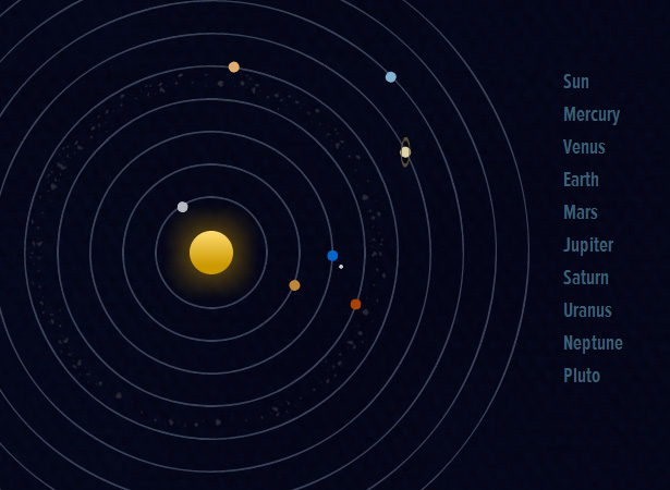 50 awesome css3 techniques for better designs webdesigner depot our solar system with css3 ccuart Gallery