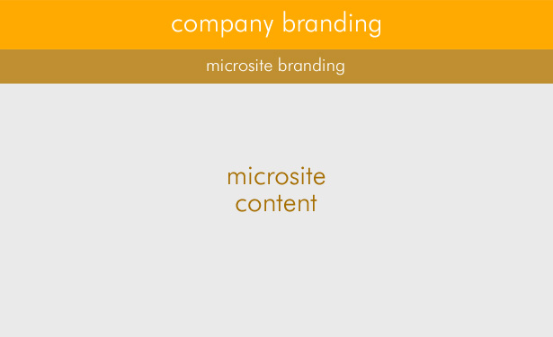 Microsite Layout: Prominent Company Branding