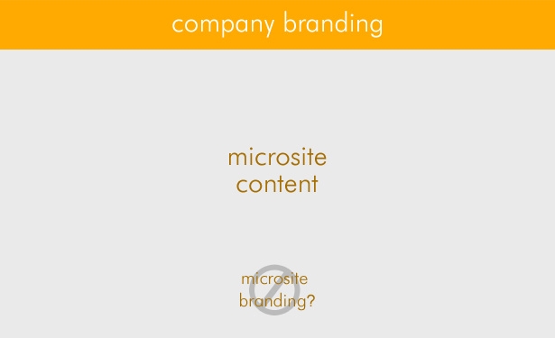 Microsite Layout: No Secondary Branding