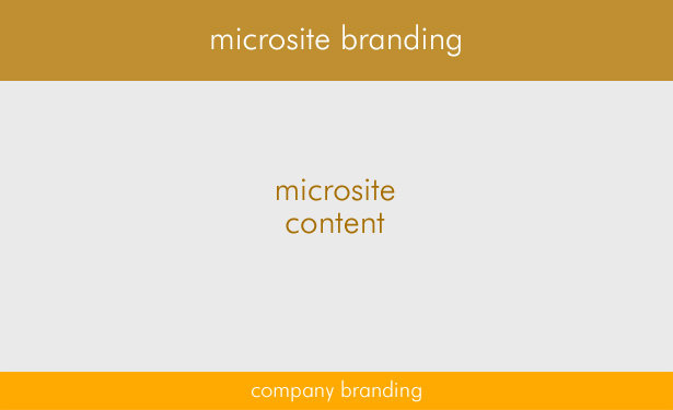 Solution 3: Prominent Microsite Branding