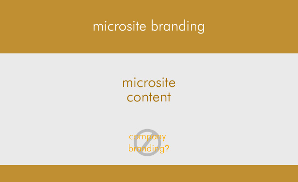 Solution 5: No Company Branding