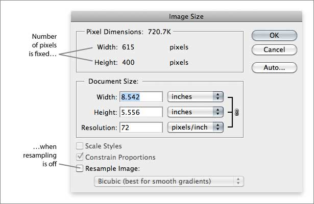 Photoshop's image size dialog box with resampling off
