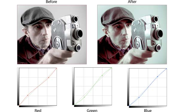 example of using Curves alter a photo's color