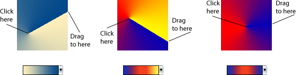 diagram of angle gradients