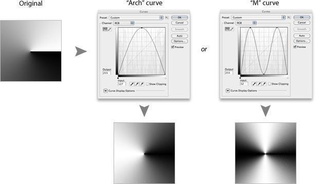 using photoshop curves to edit gradients