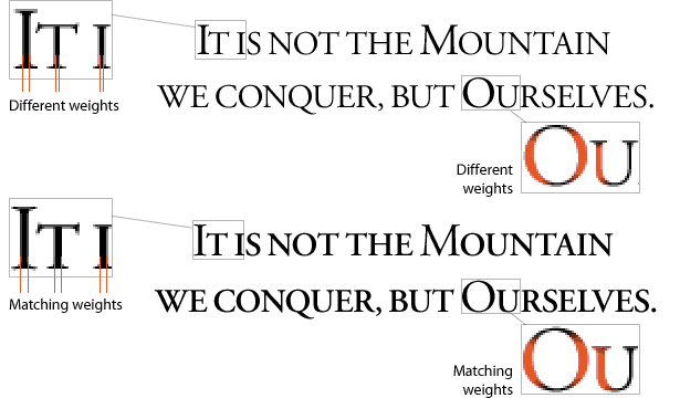 example of how making text smaller adds inconsistencies