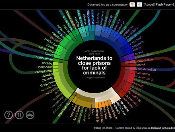 50 Great Examples of Data Visualization | Webdesigner Depot