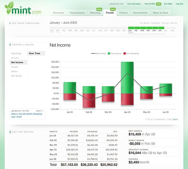 Mint App Interface