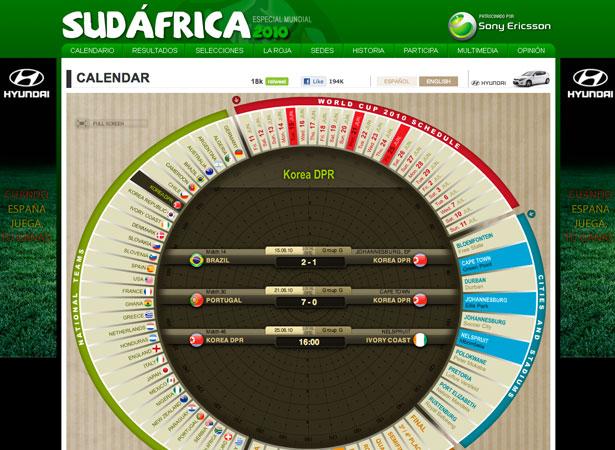 World Cup 2010 Calendar