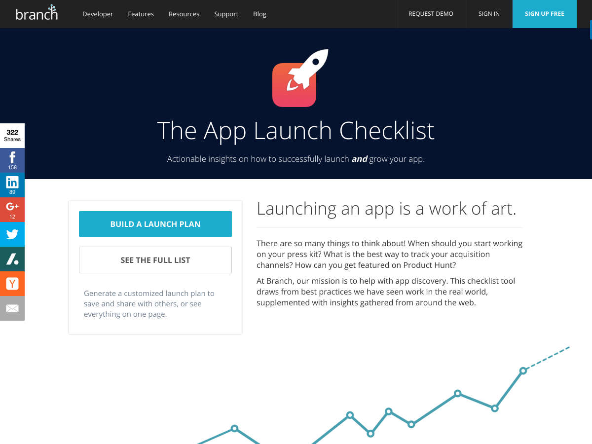 App Launch Checklist